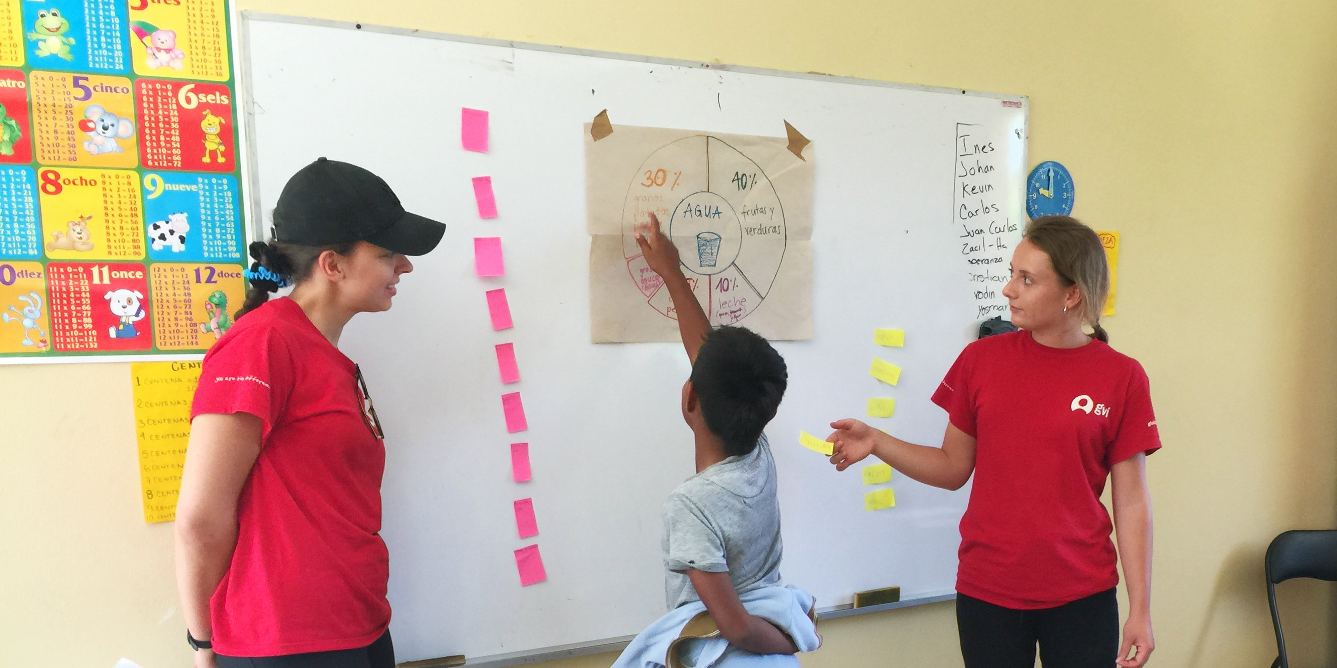 A learner answers a question in a lesson led by two GVI TEFL teachers.
