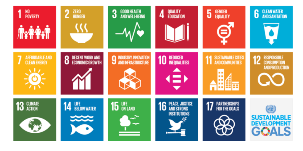 United Nations Sustainable Development Goals are a good way to fundraise